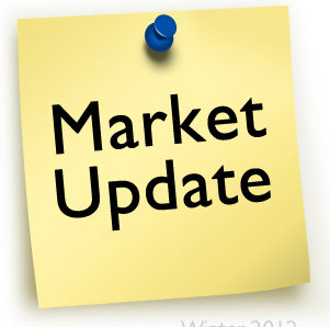Market update - 溫哥華房地產