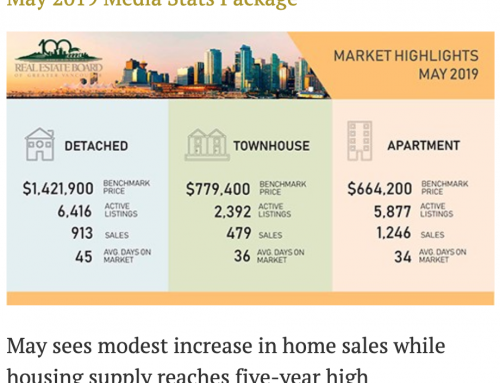 大溫哥華房地產市場2019年5月