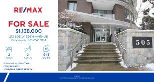 For Sale - 212_505_W_30TH_AVENUE Vancouver Condo for sale