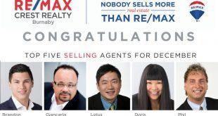 REMAX 前五位的房地產銷售代理